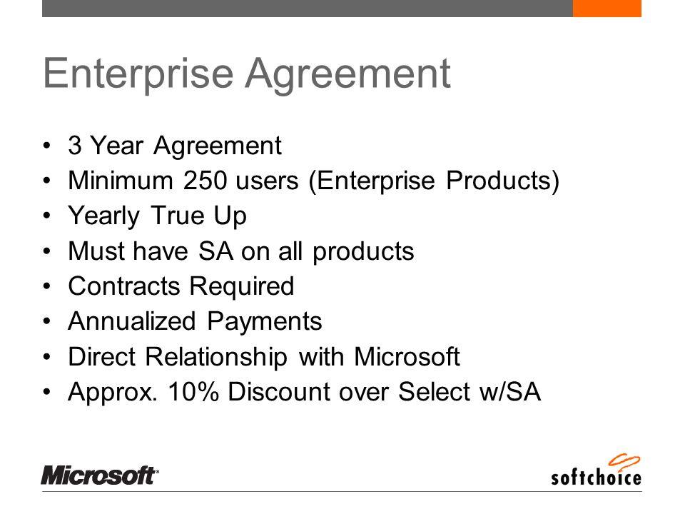 Microsoft Licensing Agenda Licensing Programs Mike Changes In