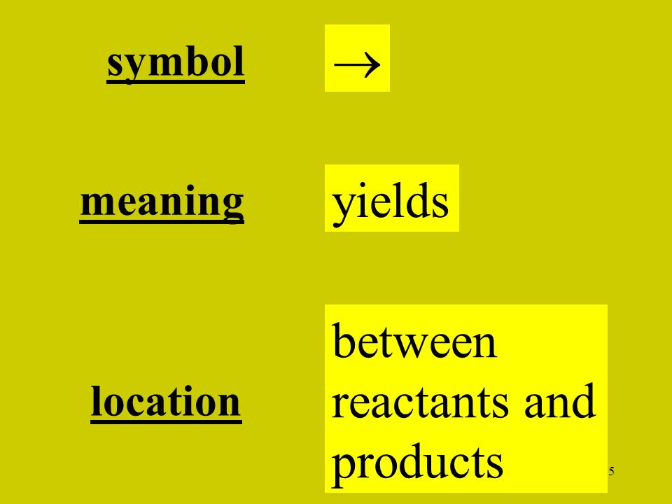 15  symbol yields meaning between reactants and products location