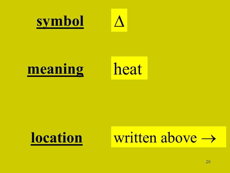 20  symbol heat meaning written above  location