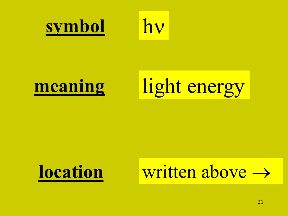 21 h symbol light energy meaning written above  location