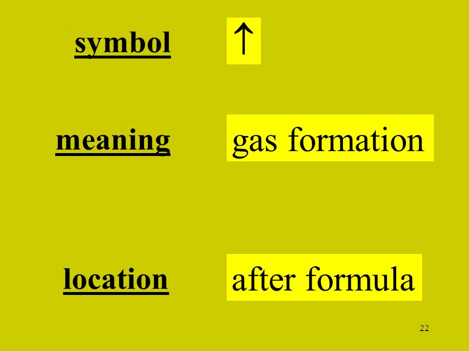 22  symbol gas formation meaning after formula location