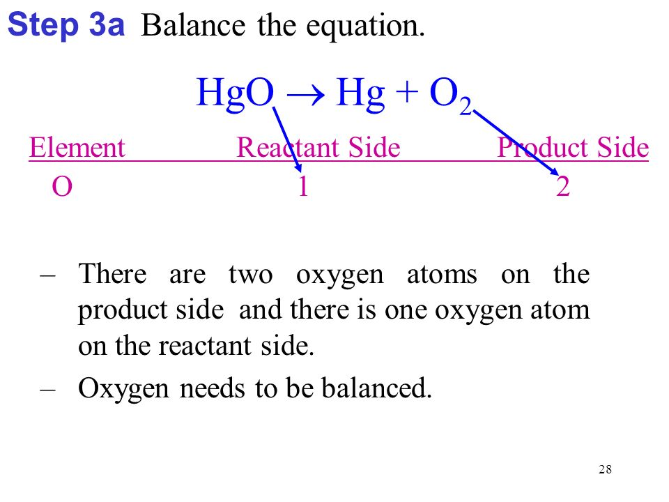 28 Element Reactant Side Product Side O 1 2 Step 3a Balance the equation.