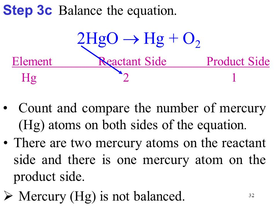 32 Element Reactant Side Product Side Hg 2 1 Count and compare the number of mercury (Hg) atoms on both sides of the equation.