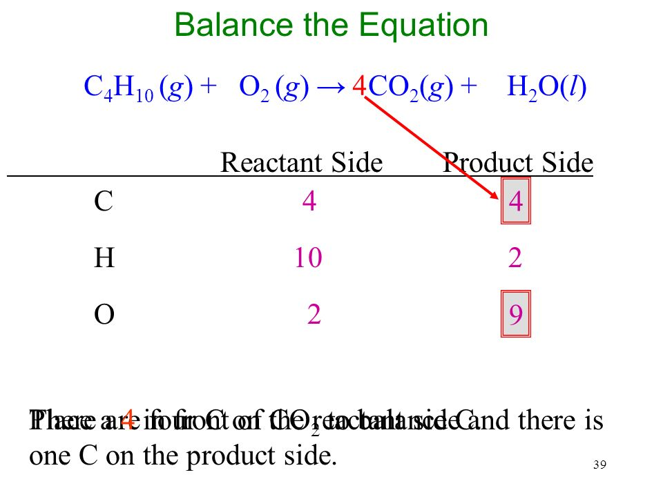 39 C 4 H 10 (g) + O 2 (g) → CO 2 (g) + H 2 O(l) There are four C on the reactant side and there is one C on the product side.