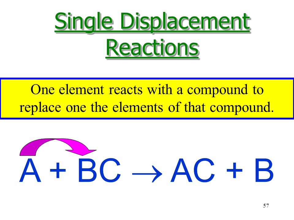 57 A + BC  AC + B One element reacts with a compound to replace one the elements of that compound.
