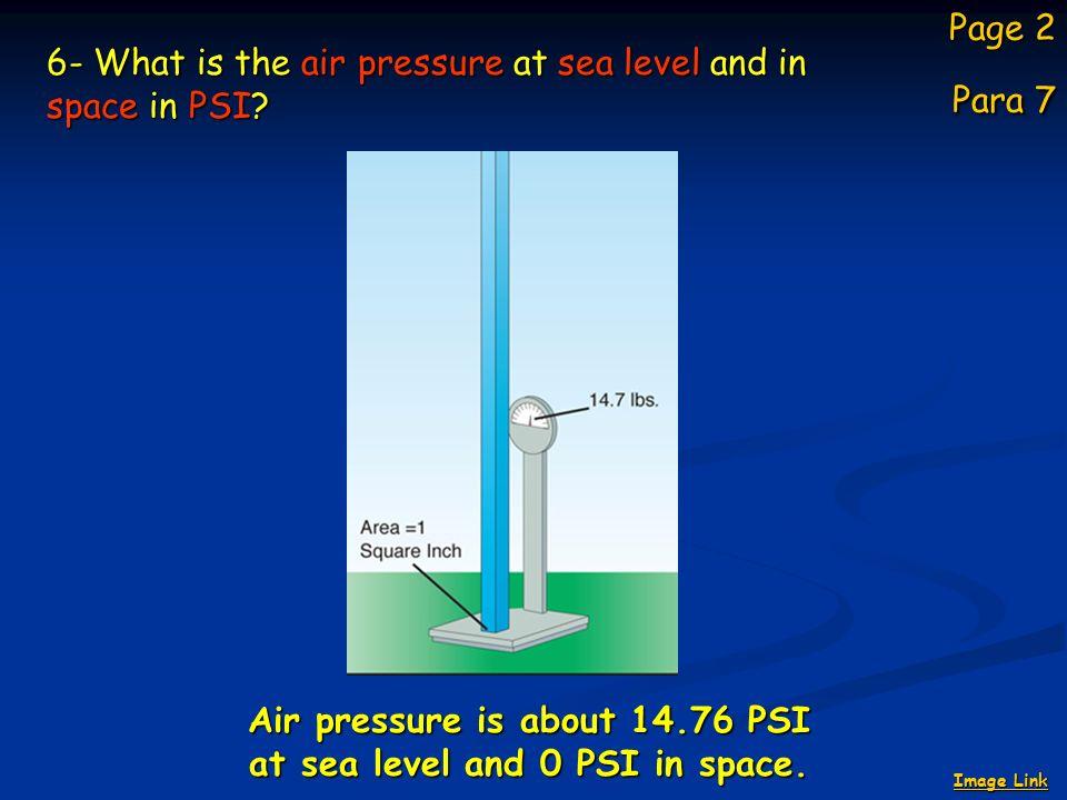 TA11C – Learn About Air Pressure Use with BrishLab ES11C