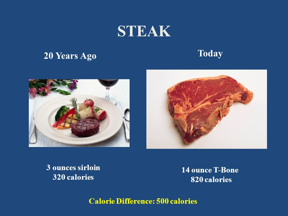 How Have Food Portions Changed In 20 Years National Heart Lung