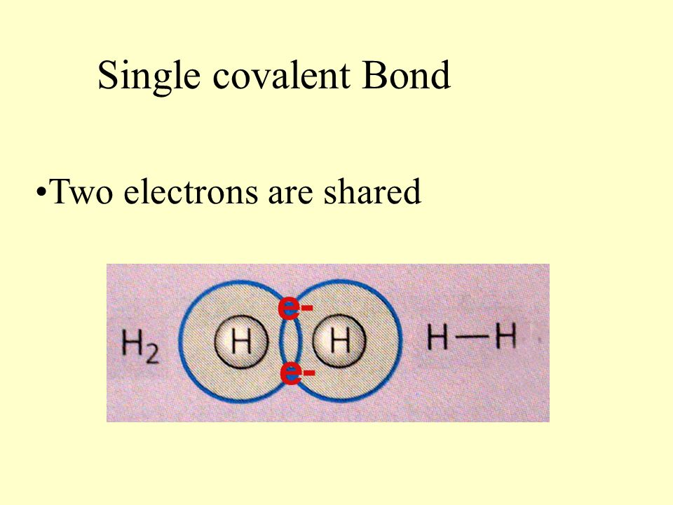 Two electrons are shared Single covalent Bond
