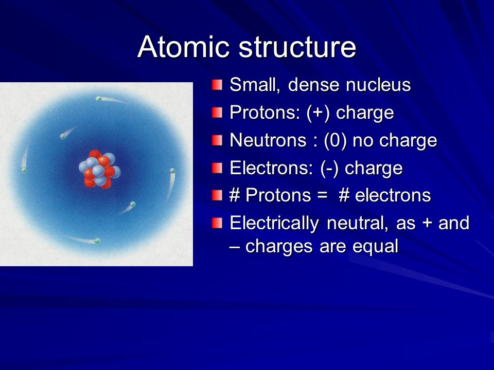 Atomic structure Small, dense nucleus Protons: (+) charge Neutrons : (0) no charge Electrons: (-) charge # Protons = # electrons Electrically neutral, as + and – charges are equal
