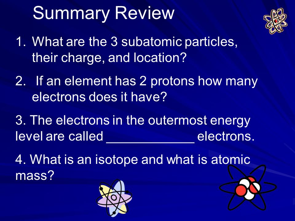 Summary Review 1.What are the 3 subatomic particles, their charge, and location.