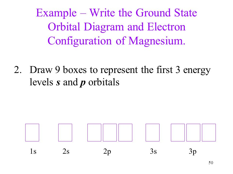 Magnesium electron configuration diagram data wiring diagrams 2006 prentice hall chapter 9 electrons in atoms and the periodic rh slideplayer com sodium electron ccuart Image collections