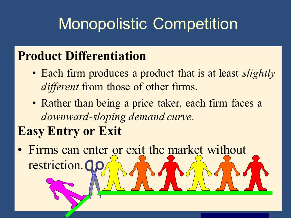 Copyright © 2004 South-Western Monopolistic Competition Easy Entry or Exit Firms can enter or exit the market without restriction.