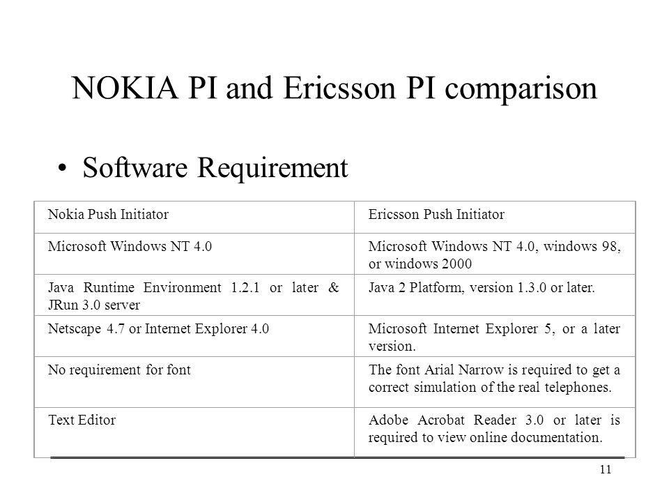 On windows 95? Discussion minecraft: java edition minecraft.
