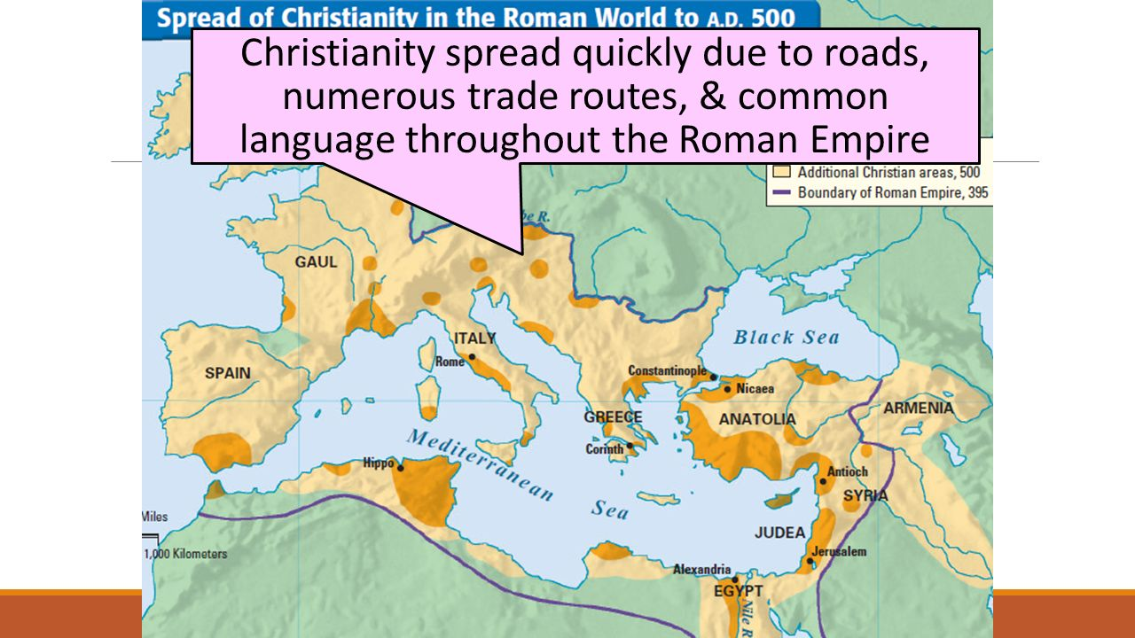 Christianity spread quickly due to roads, numerous trade routes, & common language throughout the Roman Empire