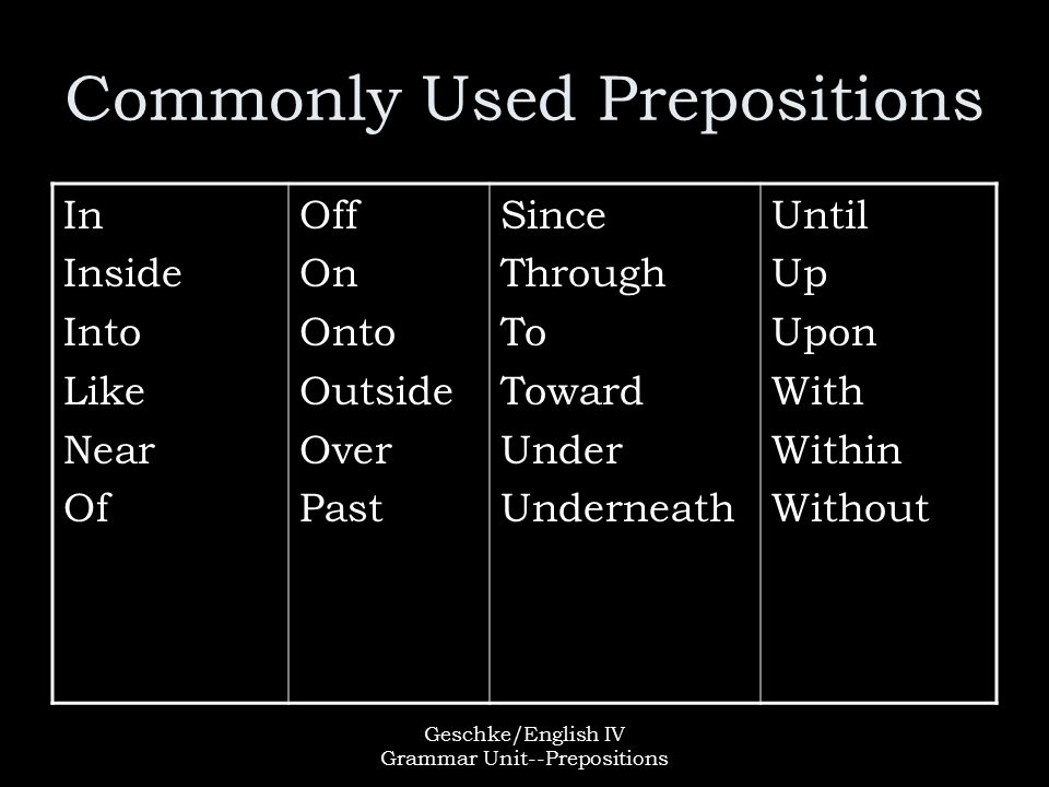 Geschke/English IV Grammar Unit--Prepositions Commonly Used Prepositions In Inside Into Like Near Of Off On Onto Outside Over Past Since Through To Toward Under Underneath Until Up Upon With Within Without