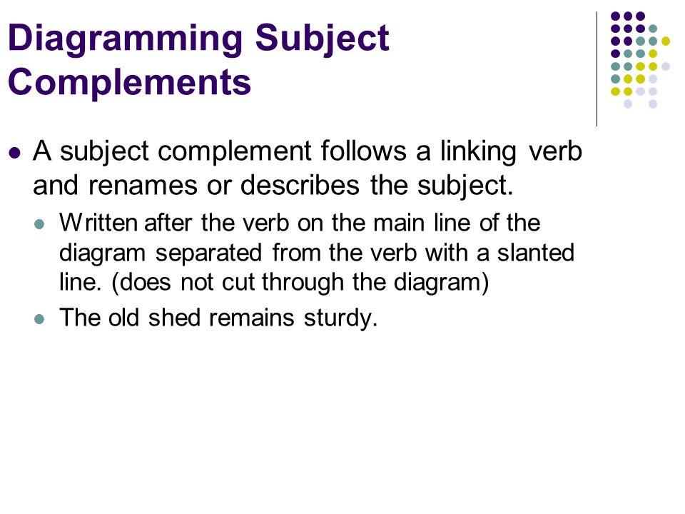 Pleasant Sentence Diagramming Sentence Diagrams A Diagram Is A Visual Wiring 101 Cajosaxxcnl