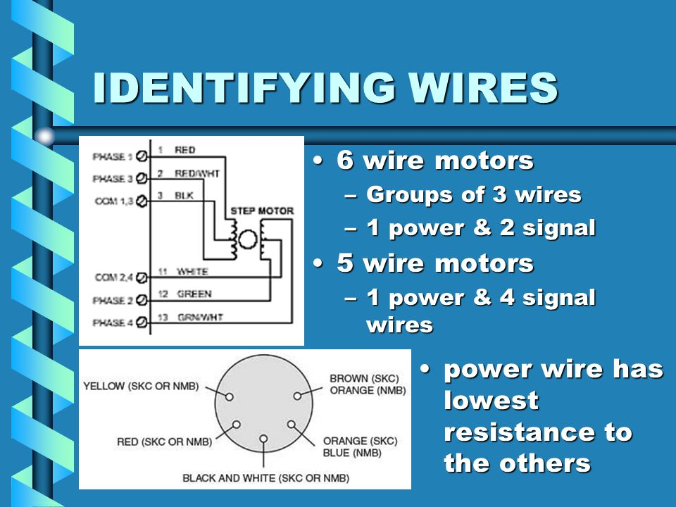 Wire For Motors - Trusted Wiring Diagram