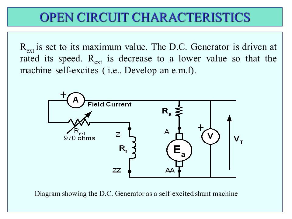 Department of Electrical and Computer Engineering EE20A ...
