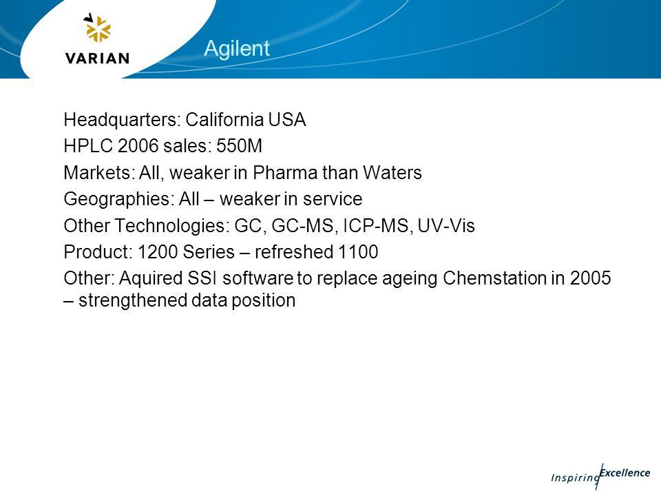 HPLC 2007 Competitive Background  Companies Agilent Cohesive Dionex