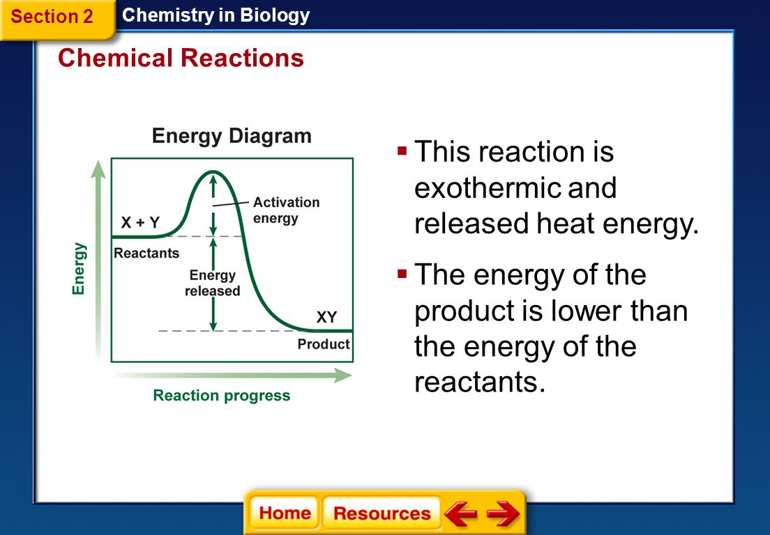Chemistry in Biology  The activation energy is the minimum amount of energy needed for reactants to form products in a chemical reaction.