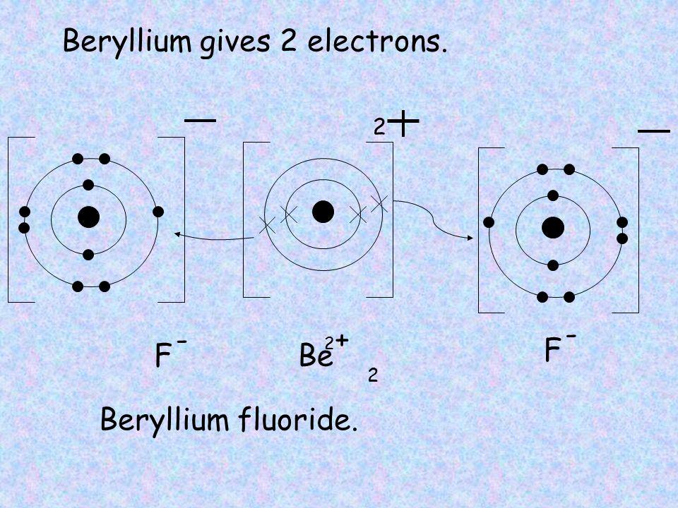 Beryllium Dot Diagram Cross Auto Electrical Wiring Diagram