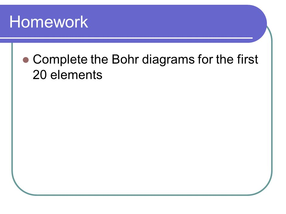 Homework Complete the Bohr diagrams for the first 20 elements