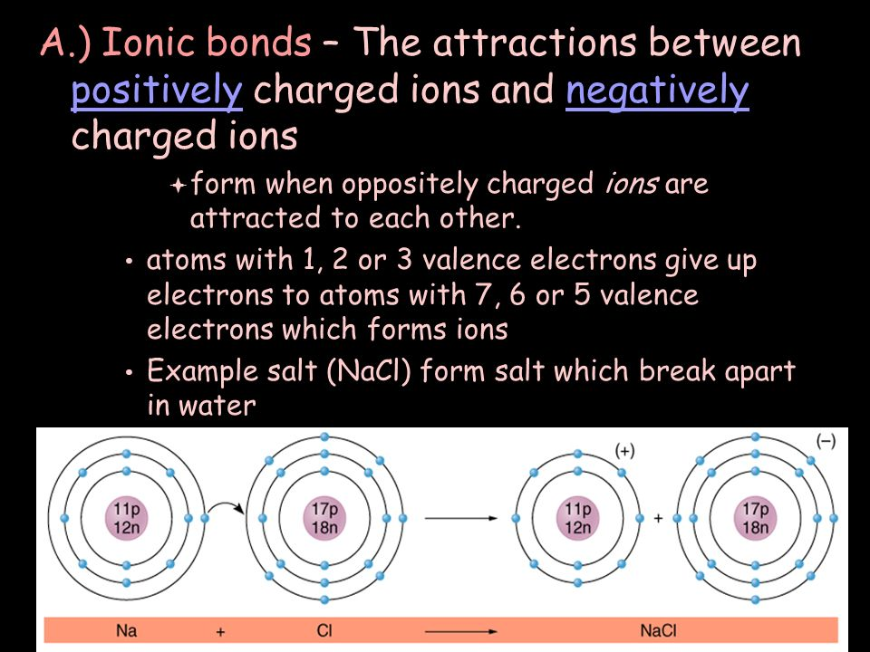 A.) Ionic bonds – The attractions between positively charged ions and negatively charged ions ª form when oppositely charged ions are attracted to each other.