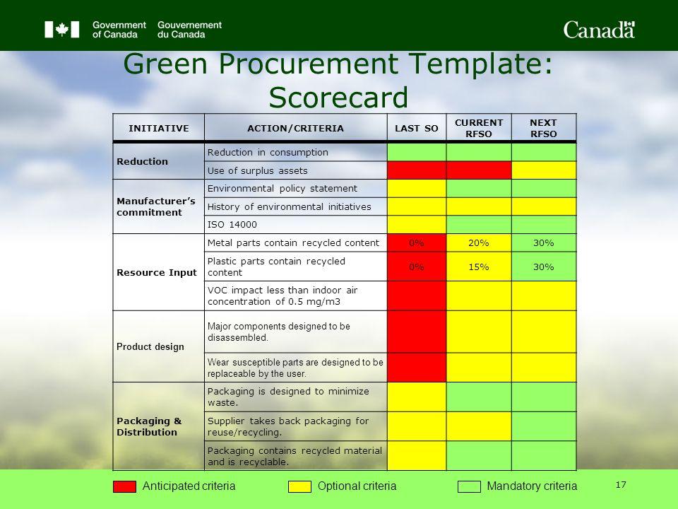17 Green Procurement Template Scorecard Initiativeaction Criterialast So Cur Rfso Next Reduction