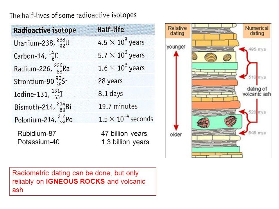 volcanic radiometric dating