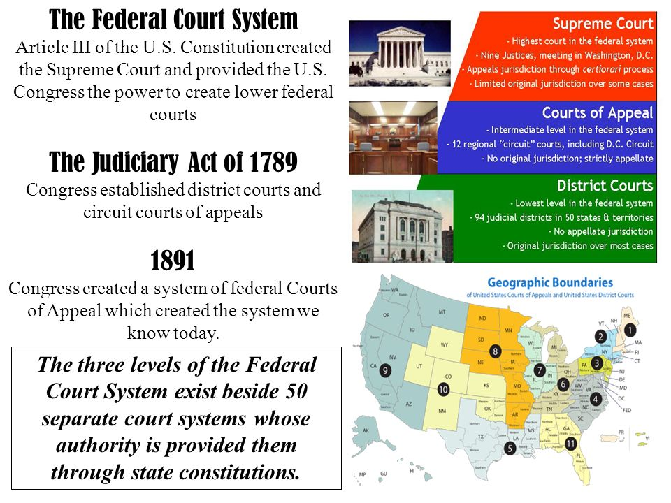 The Federal Court System Article III of the U.S.
