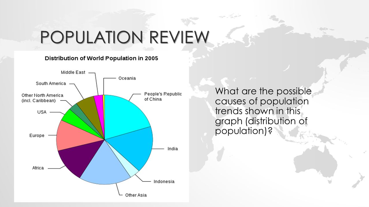 population distribution of india essay Meeting on population distribution, urbanization, internal migration and development from 21 to 23 january of 2008 at the united nations headquarters in new york this publication is the outcome.