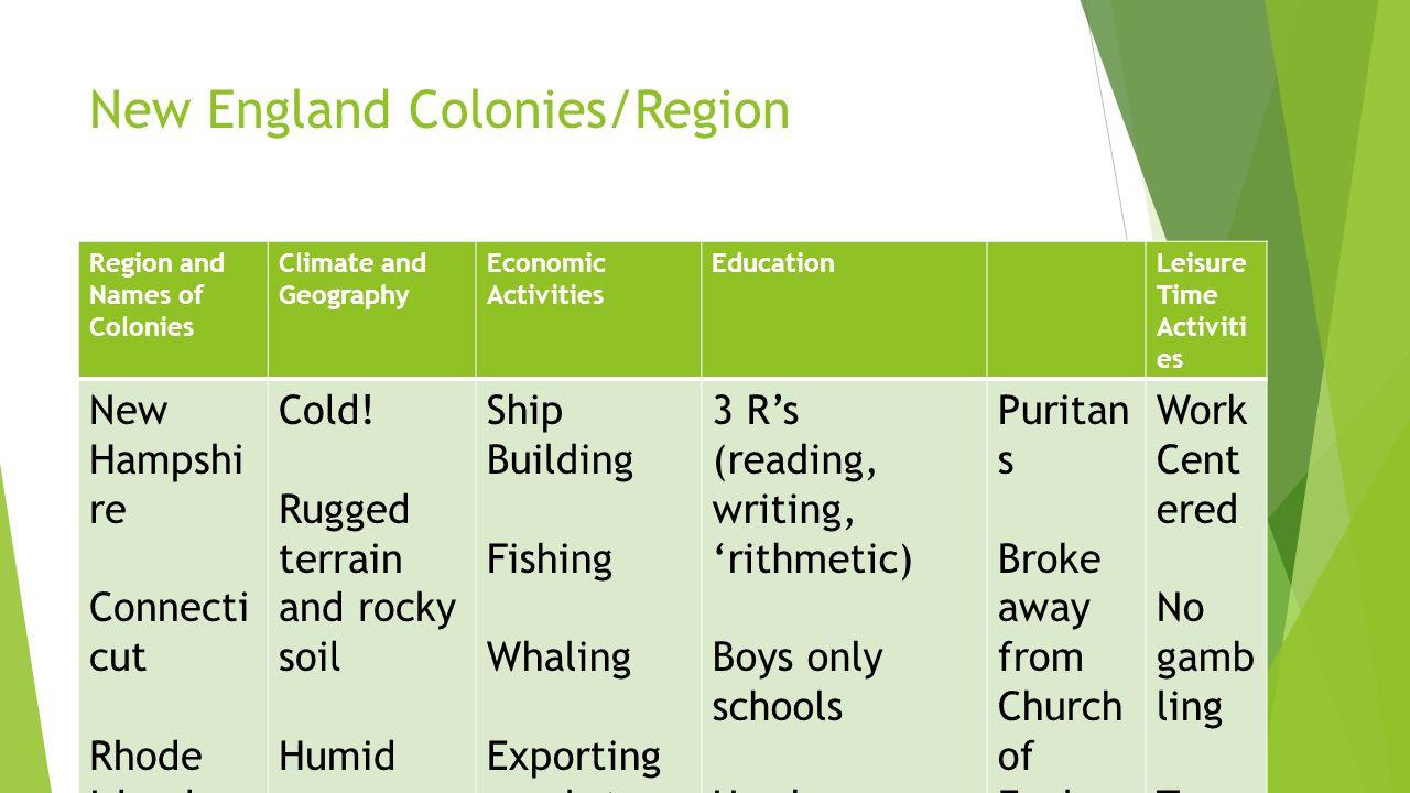 middle colonies economic activities