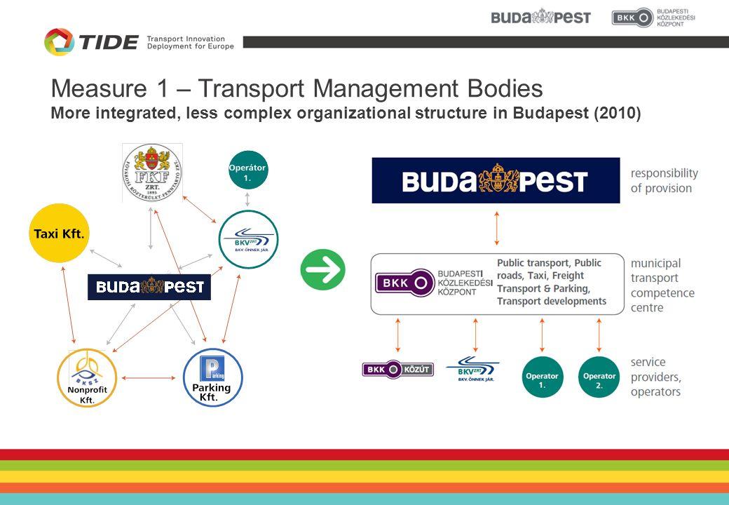 TIDE Final Conference Cluster 5 Workshop The BKK Case Study Better