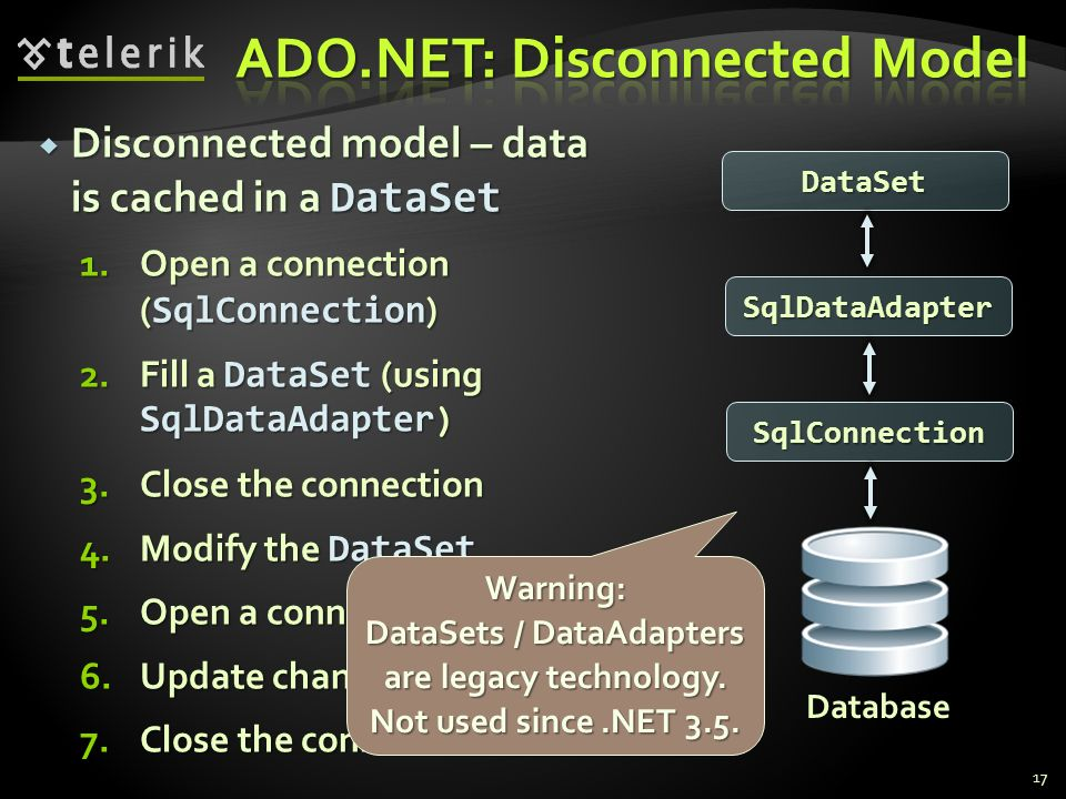 Accessing SQL Server and OLE DB from NET Svetlin Nakov