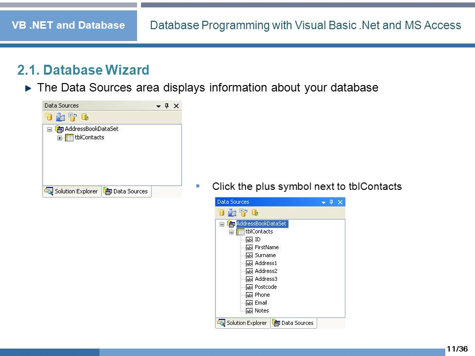 1/36 Database Programming with Visual Basic Net and MS Access IKE
