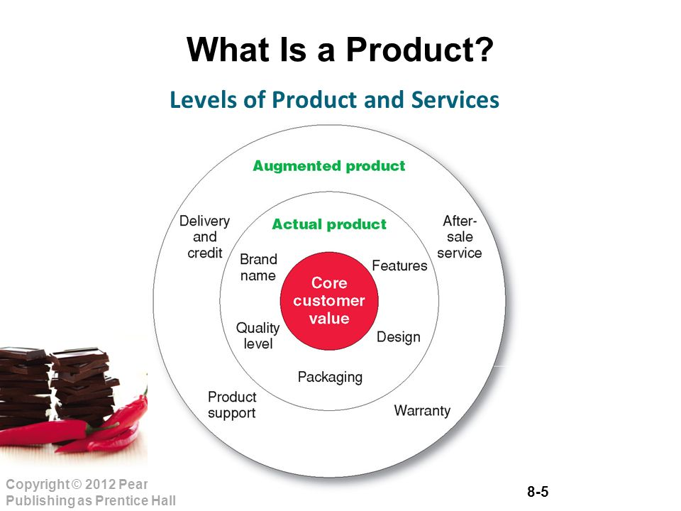 8-5 Copyright © 2012 Pearson Education, Inc. Publishing as Prentice Hall What Is a Product.
