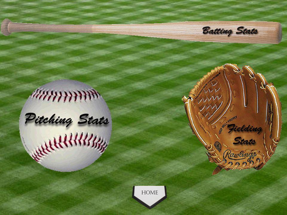 Sabermetrics- Advanced Statistics in the MLB  More On Base