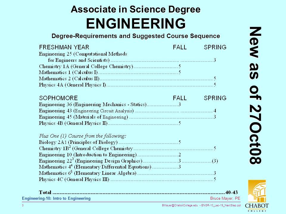 ENGR-10_Lec-19_NextStep ppt 1 Bruce Mayer, PE Engineering-10: Intro