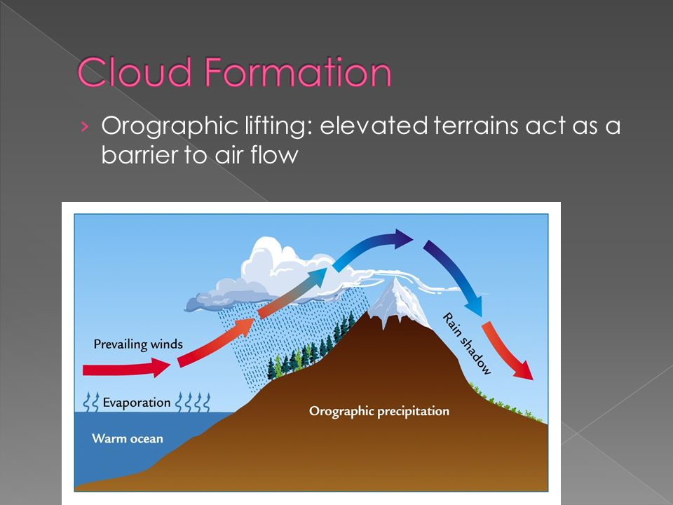 › Orographic lifting: elevated terrains act as a barrier to air flow