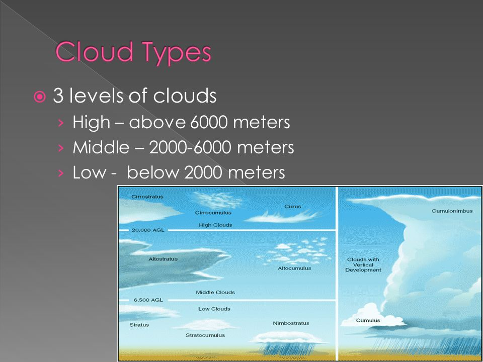  3 levels of clouds › High – above 6000 meters › Middle – meters › Low - below 2000 meters