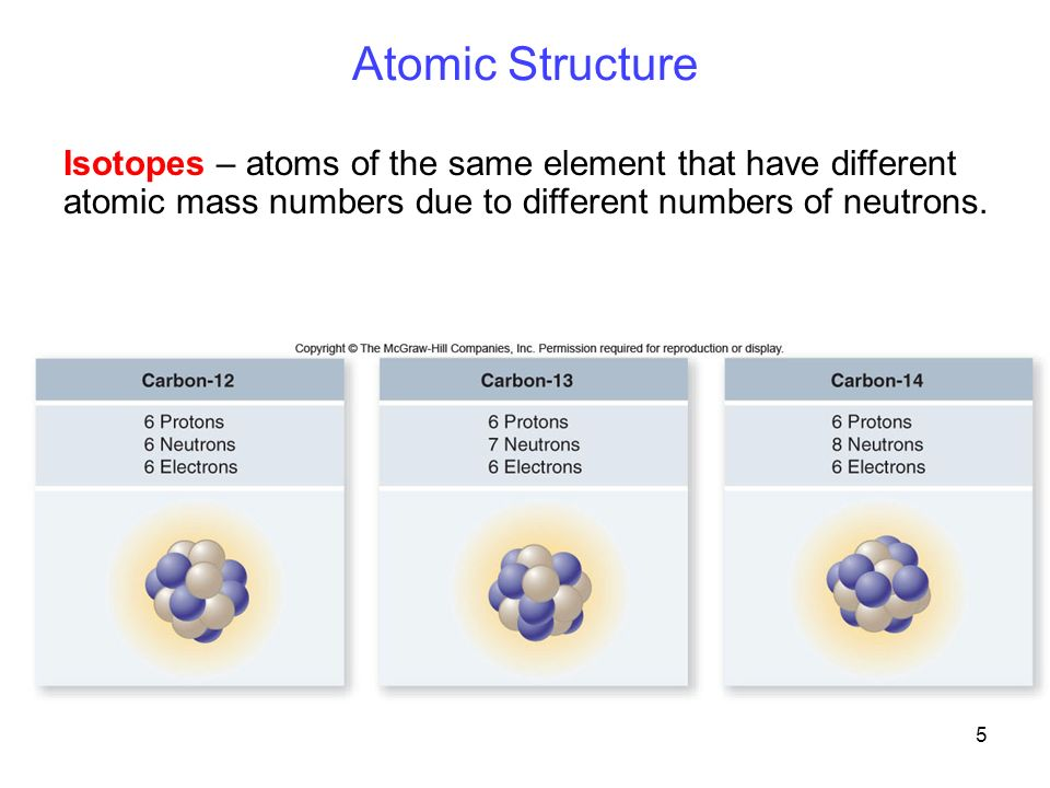 5 Atomic Structure Isotopes – atoms of the same element that have different atomic mass numbers due to different numbers of neutrons.
