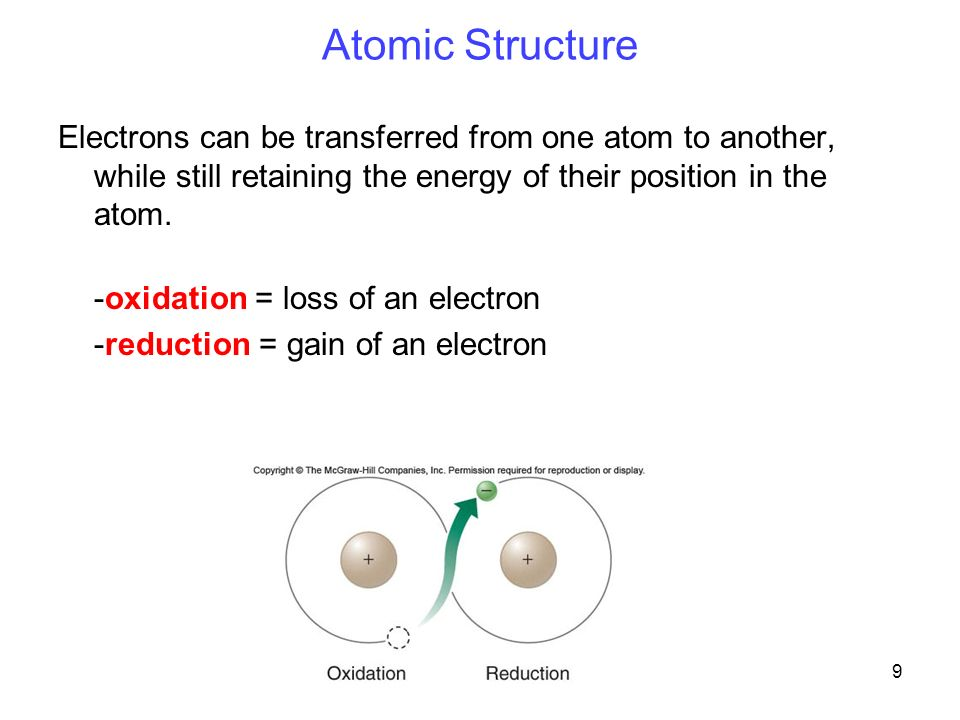 9 Electrons can be transferred from one atom to another, while still retaining the energy of their position in the atom.