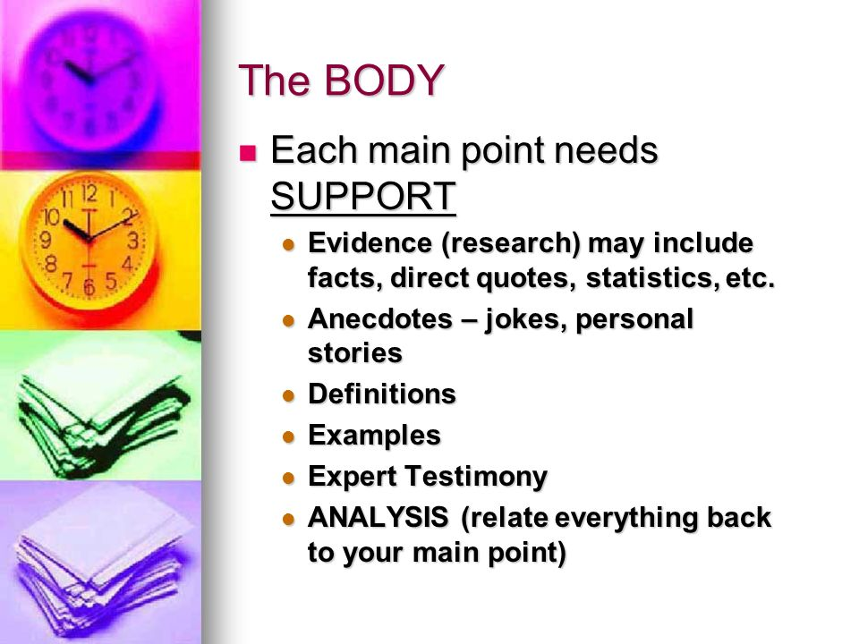The BODY Each main point needs SUPPORT Each main point needs SUPPORT Evidence (research) may include facts, direct quotes, statistics, etc.