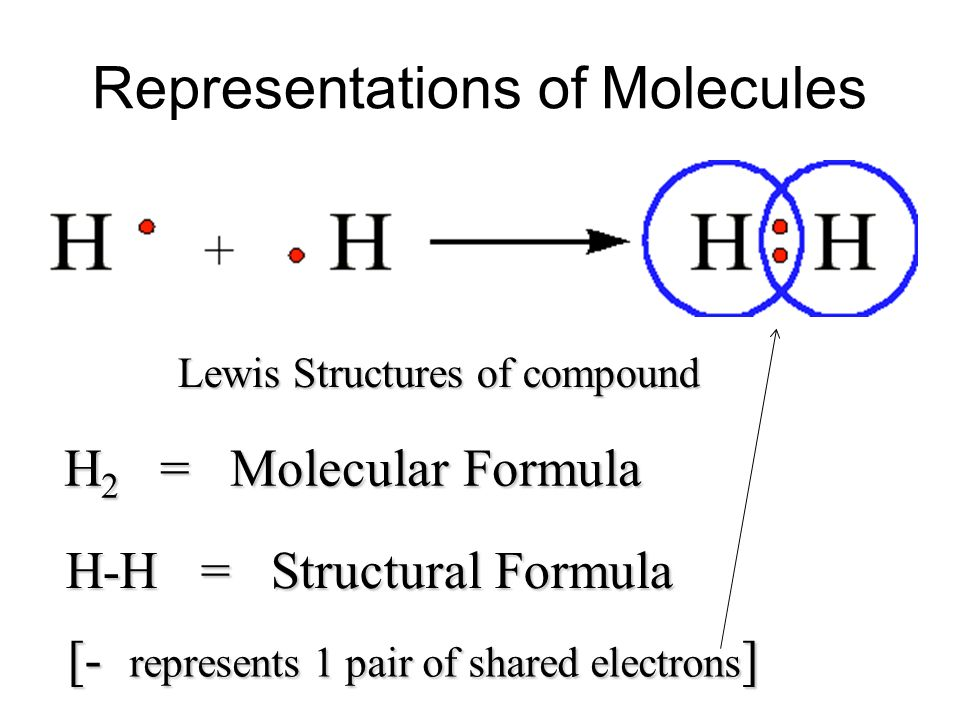 Covalent Bonding Lewis Dot Diagrams Packet Pages Ppt Download