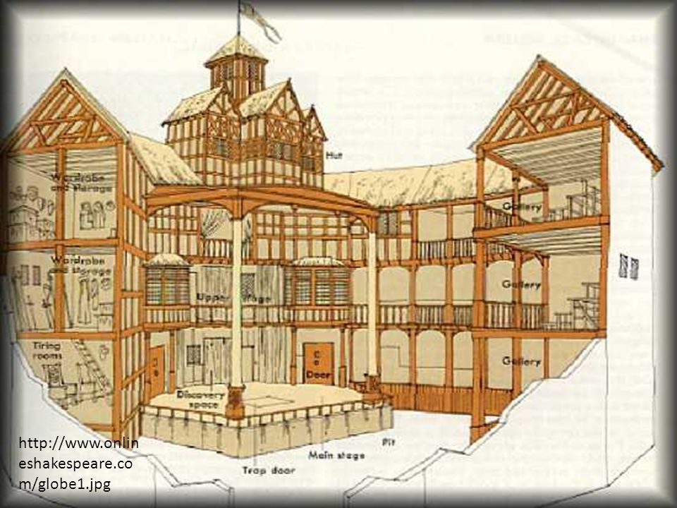 The globe theatre by kortny case blueprint 1 the qualities of the 5 httponlin eshakespeare malvernweather Gallery