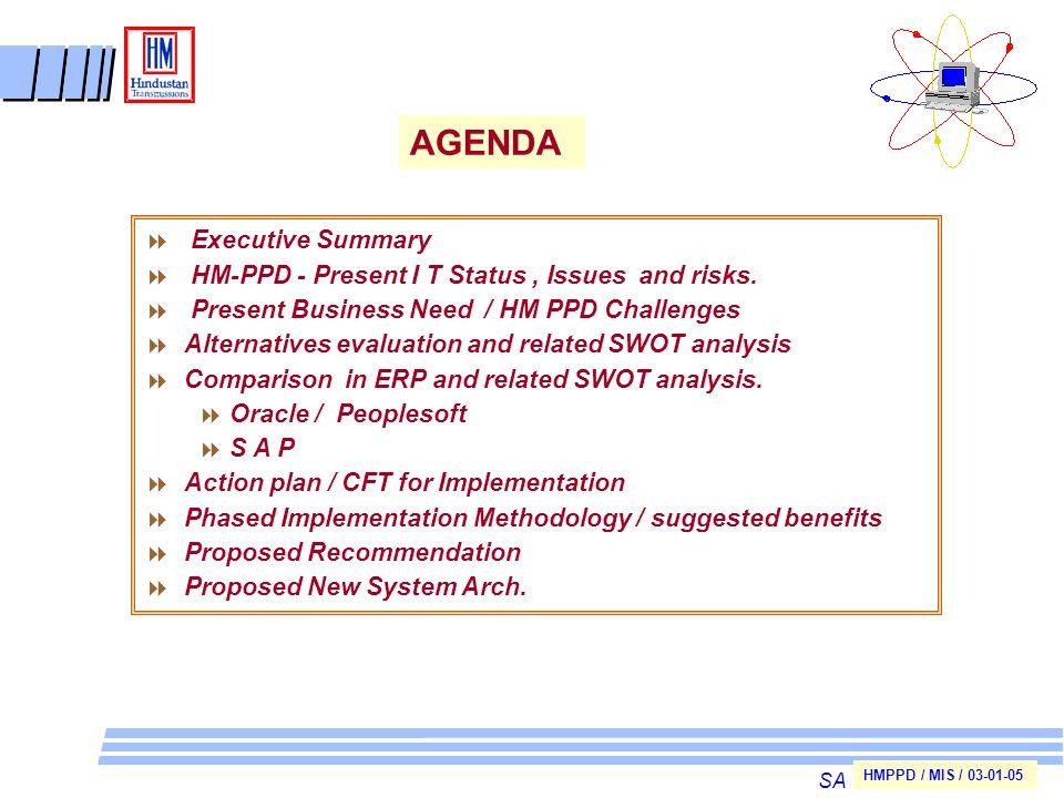 challenges of management information system ppt