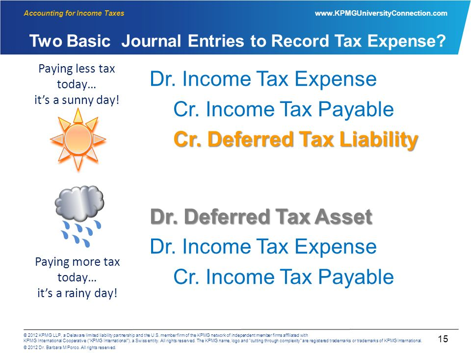 Accounting for Income Taxes Introduction to Accounting for