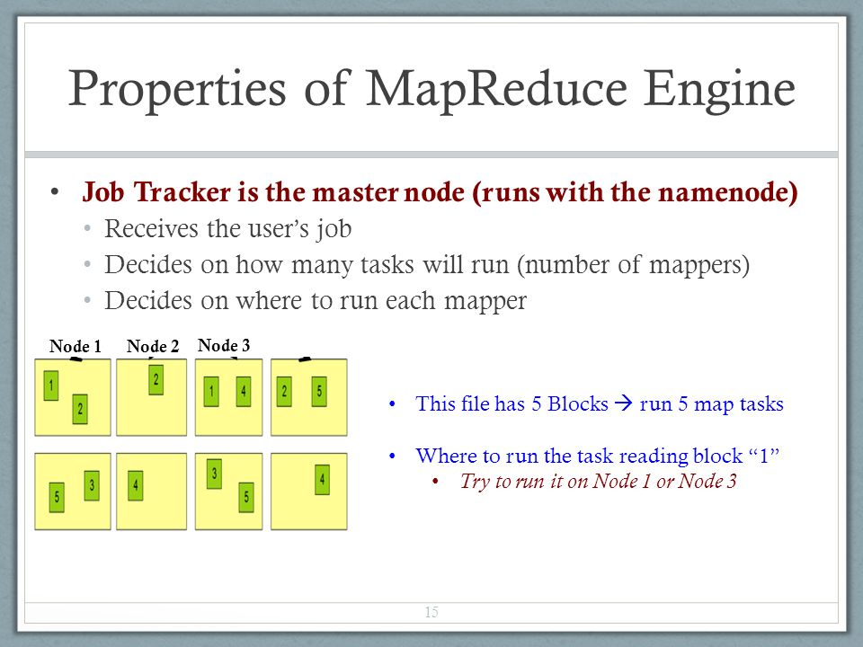 Properties of MapReduce Engine Job Tracker is the master node (runs with the namenode) Receives the user's job Decides on how many tasks will run (number of mappers) Decides on where to run each mapper 15 This file has 5 Blocks  run 5 map tasks Where to run the task reading block 1 Try to run it on Node 1 or Node 3 Node 1Node 2 Node 3