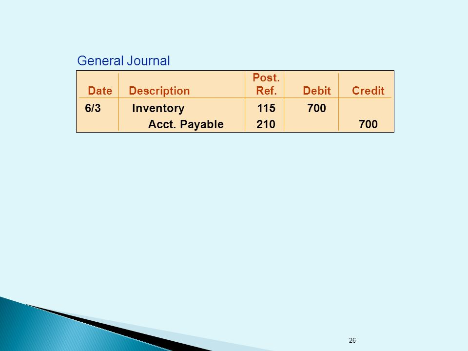 26 Post. DateDescriptionRef.DebitCredit 6/3 Inventory Acct. Payable General Journal