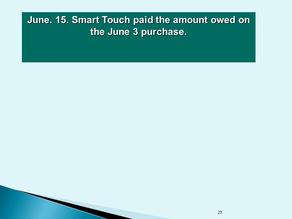 29 June. 15. Smart Touch paid the amount owed on the June 3 purchase.